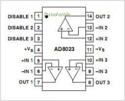 AD8023 pinout,Pin out