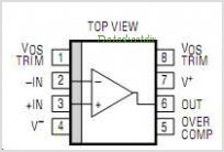 LT1012CN8-PBF pinout,Pin out