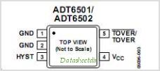 ADT6502 pinout,Pin out