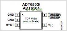 ADT6503 pinout,Pin out