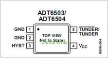 ADT6504 pinout,Pin out