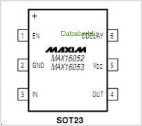 MAX16052 pinout,Pin out