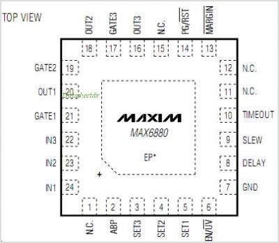 MAX6880 pinout,Pin out