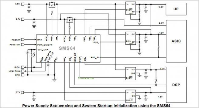 SMS64 circuits