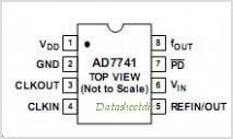 AD7741 pinout,Pin out
