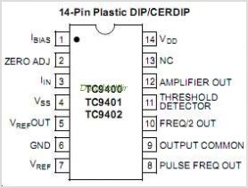 TC9400 pinout,Pin out