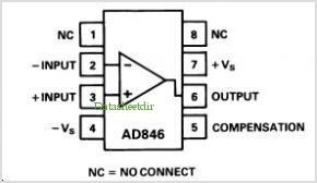 AD846BQ pinout,Pin out