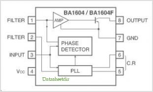 BA1604F pinout,Pin out