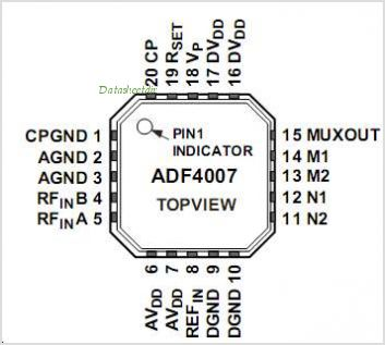 ADF4007 pinout,Pin out