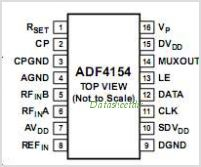 ADF4154 pinout,Pin out