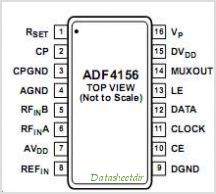 ADF4156 pinout,Pin out