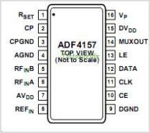 ADF4157 pinout,Pin out