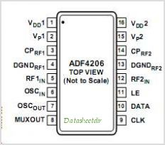 ADF4206 pinout,Pin out