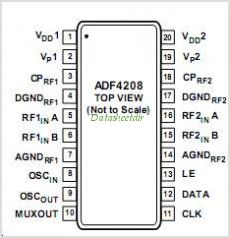 ADF4208 pinout,Pin out