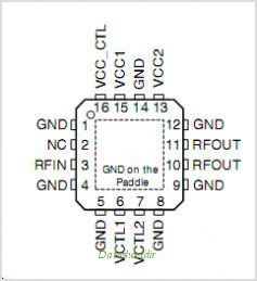 ATR7039 pinout,Pin out
