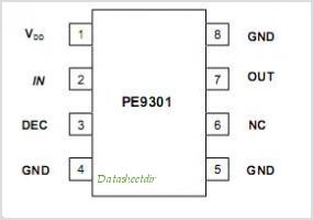 PE9301 pinout,Pin out