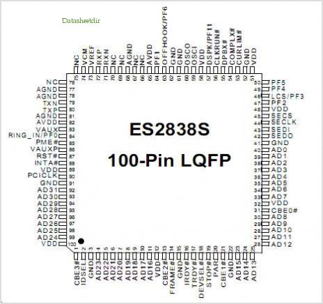 ES2838 pinout,Pin out