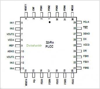IDT821024 pinout,Pin out