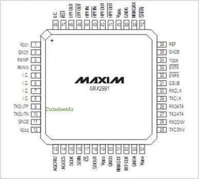 MAX2991 pinout,Pin out