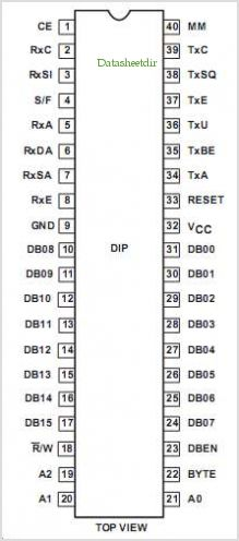 SCN2652 pinout,Pin out