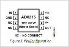 AD8215 pinout,Pin out