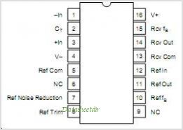 RCV420 pinout,Pin out