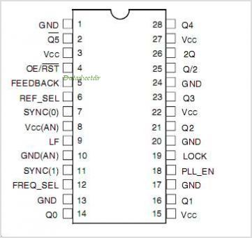 74FCT388915T pinout,Pin out