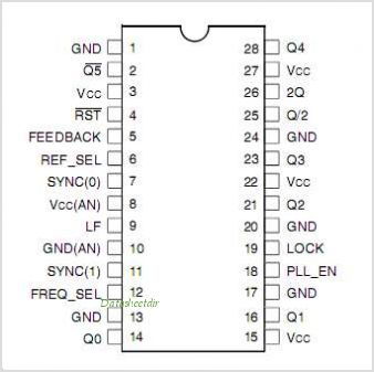 74FCT88915TT100J pinout,Pin out