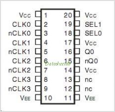 ICS85357-01 pinout,Pin out