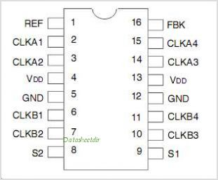 IDT2308B pinout,Pin out