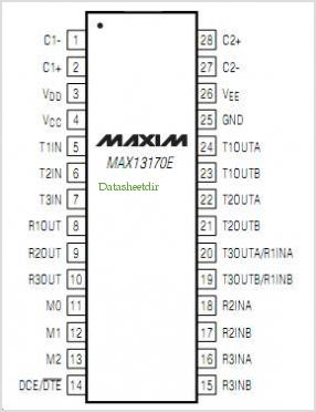 MAX13170E pinout,Pin out