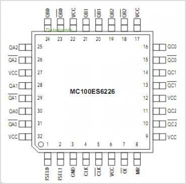 MC100ES6226 pinout,Pin out