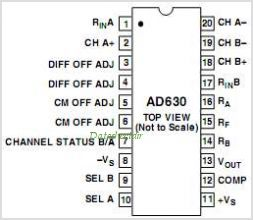 AD630 pinout,Pin out