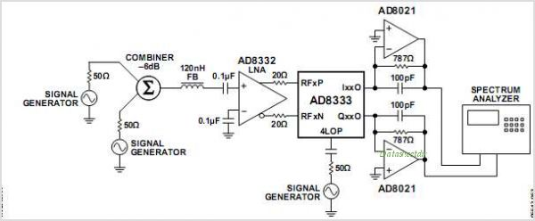 who has experience with ad8333 to demodulate a square wave