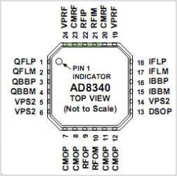 AD8340 pinout,Pin out