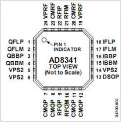 AD8341 pinout,Pin out