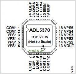 ADL5370 pinout,Pin out