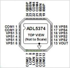 ADL5374ACPZ-R7 pinout,Pin out
