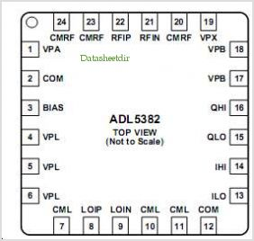 ADL5382 pinout,Pin out