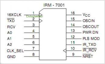 IRM7001 pinout,Pin out