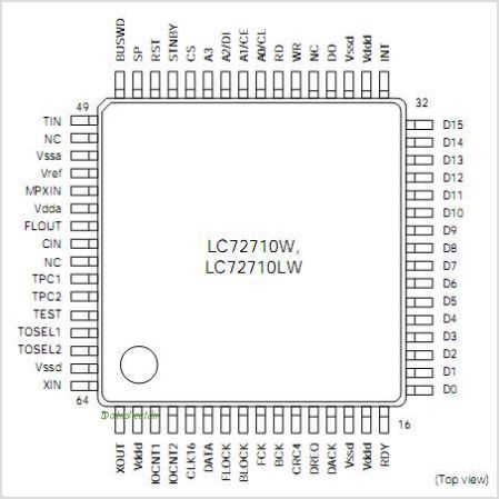 LC72710LW pinout,Pin out