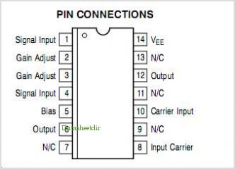 MC1496 pinout,Pin out