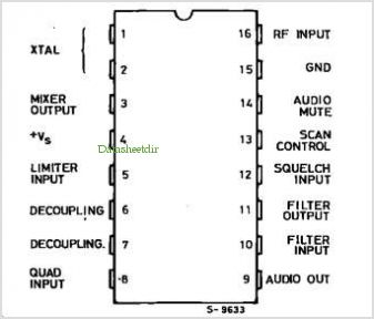 TDA7361 pinout,Pin out