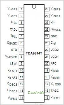 TDA9814T pinout,Pin out