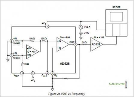 AD628AR-REEL circuits