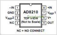 AD8210 pinout,Pin out