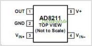 AD8211 pinout,Pin out