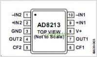 AD8213 pinout,Pin out