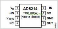AD8214 pinout,Pin out