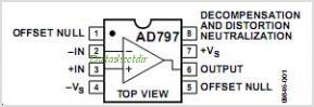 AD797 pinout,Pin out